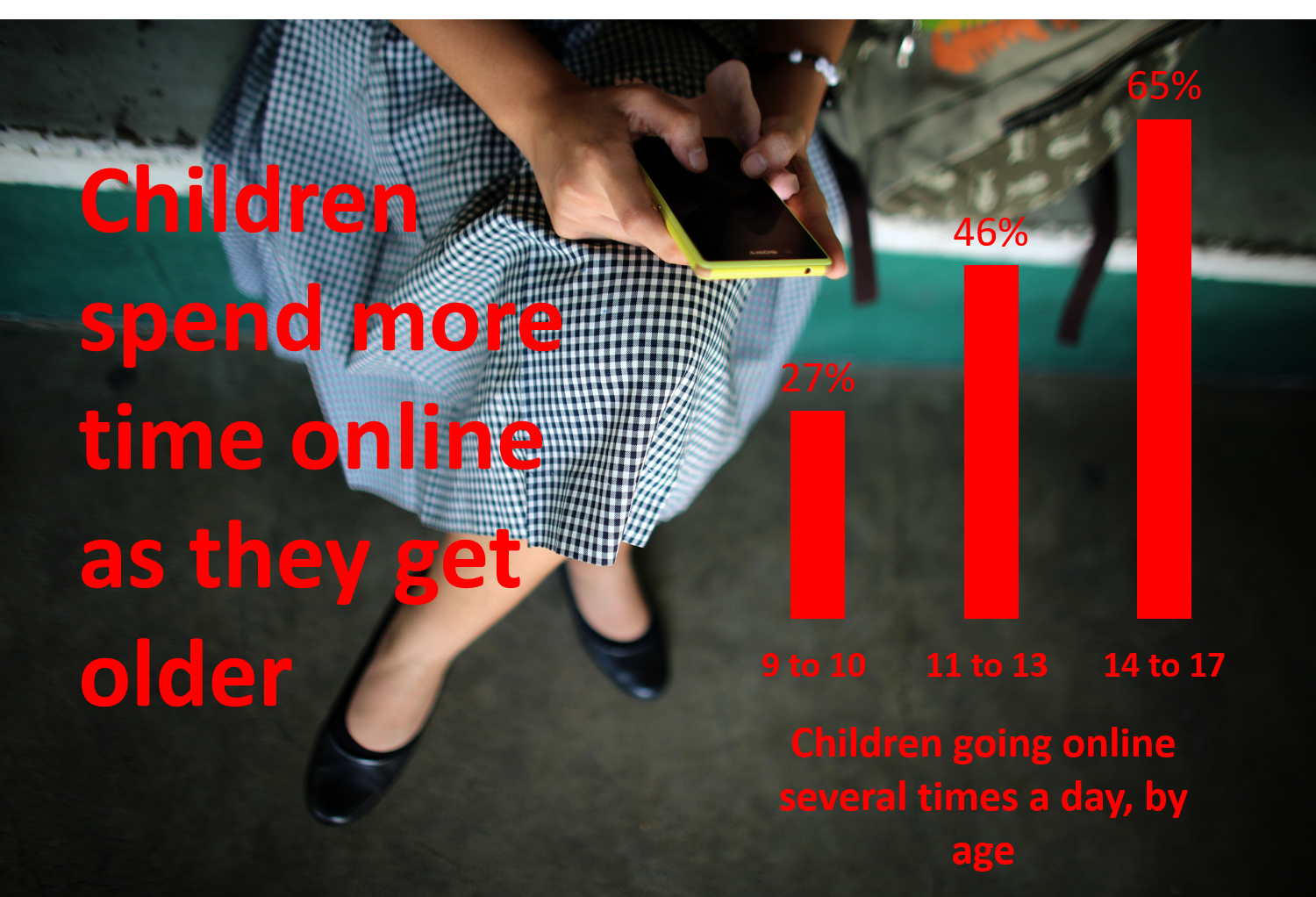Chile: a third of children do not use the internet at school